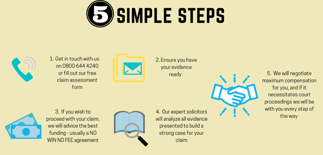 medical negligence claim process step